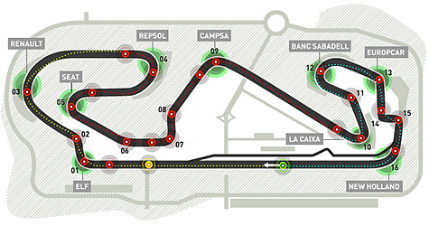 Circuit Catalunya
